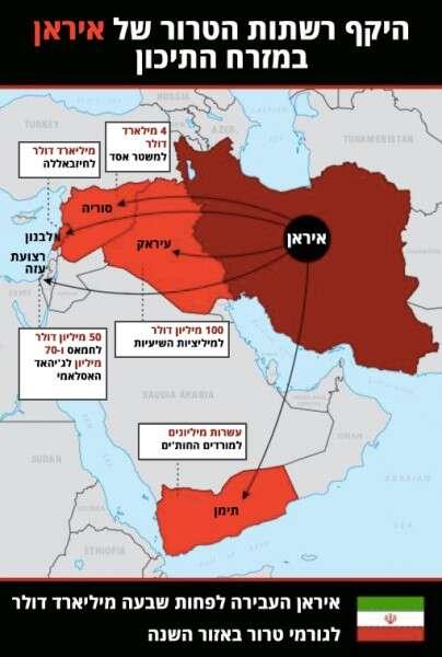 """לא רק חיזבאללה: אלה הזרועות של """"תמנון הטרור"""" האיראני ברחבי המזרח התיכון No-kredit_647744755_0"""